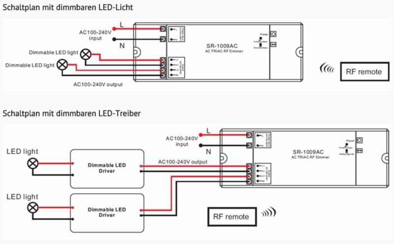 Funk-LED-DIMMER 230V/AC 2x 250W für RF Mehrzonen-Sender (SR-1009AC)