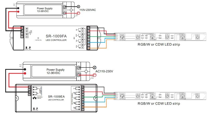 Funk LED Dimmer / RF Schalter/Taster - 4 Zonen/Kanal Sender 433MHz ...