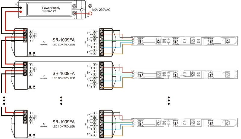 8-Kanal RGB-W LED-Controller / 8-Zonen Funk-Fernbedienung SENDER (SR ...